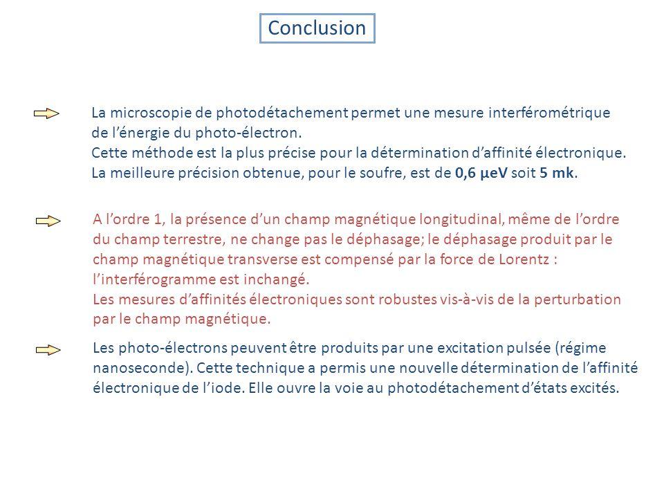 Conclusion La microscopie de photodétachement permet une mesure interférométrique. de l'énergie du photo-électron.