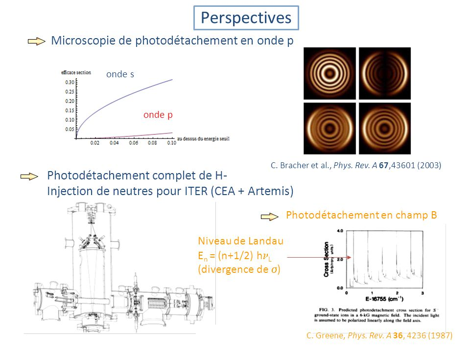 Perspectives Microscopie de photodétachement en onde p