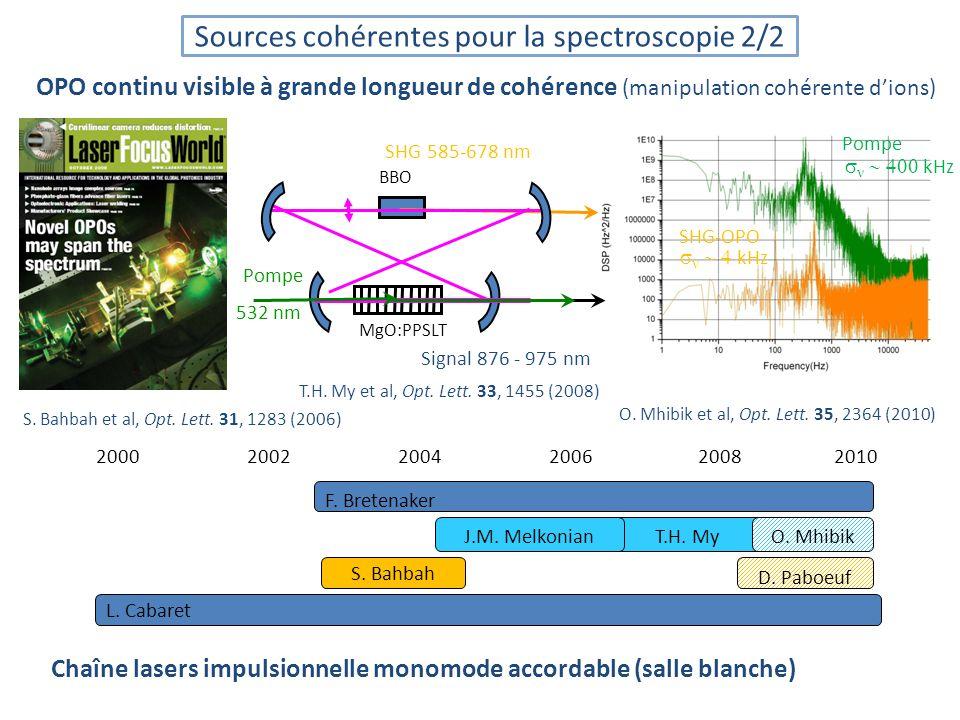 Sources cohérentes pour la spectroscopie 2/2