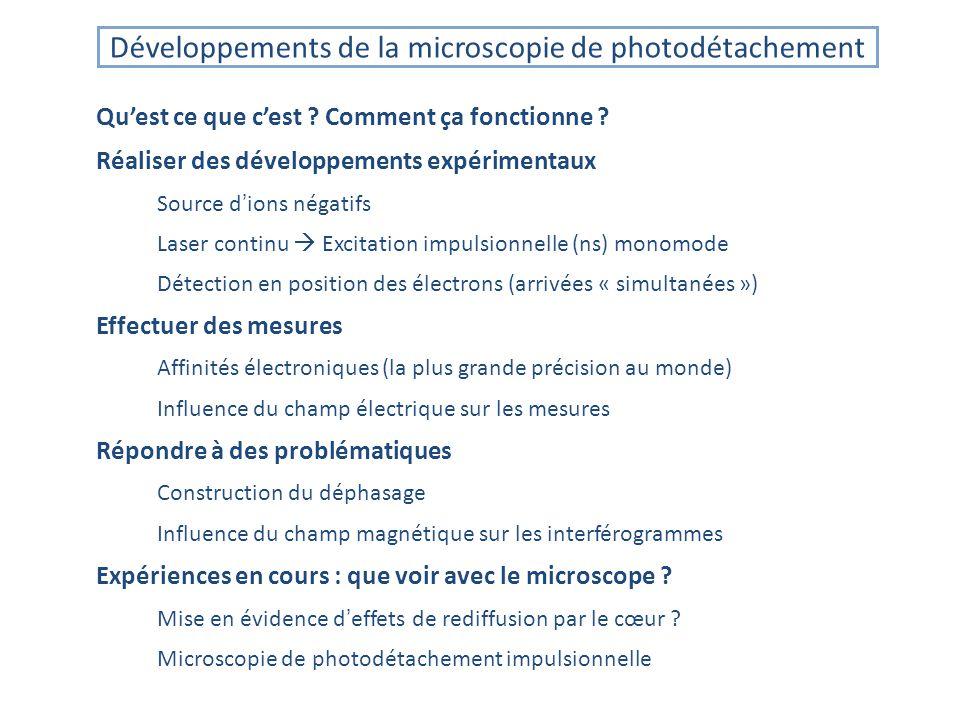 Développements de la microscopie de photodétachement
