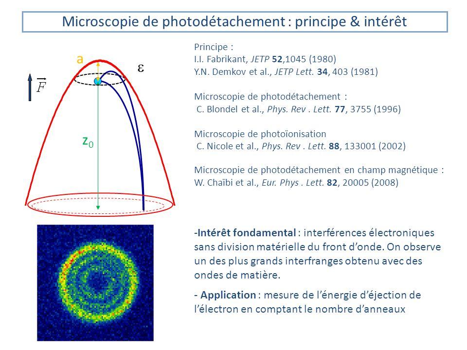 Microscopie de photodétachement : principe & intérêt