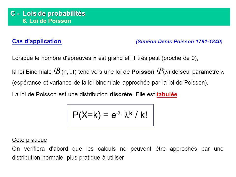 C - Lois de probabilités 6. Loi de Poisson
