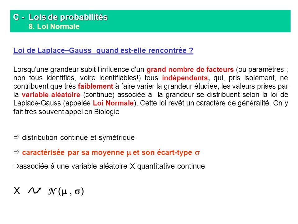 X N (m , s) C - Lois de probabilités 8. Loi Normale