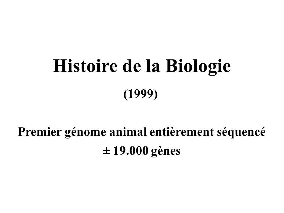 Histoire de la Biologie Premier génome animal entièrement séquencé