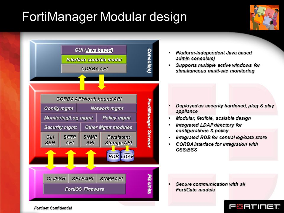 FortiManager Modular design