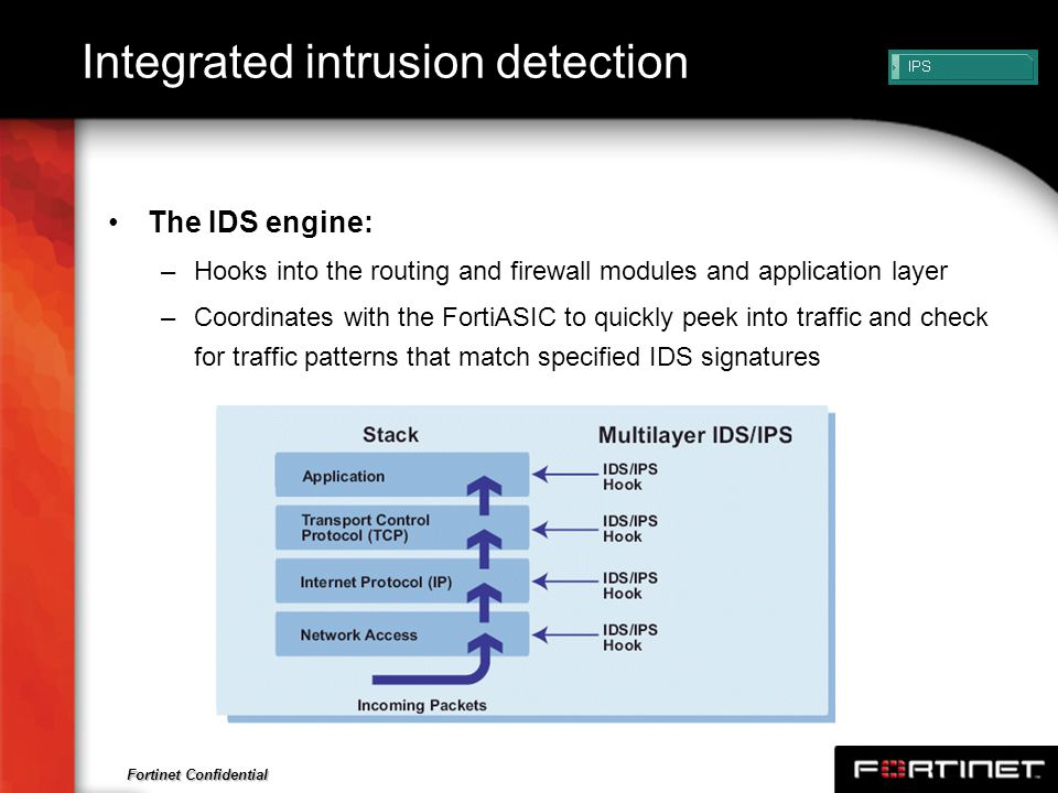 Integrated intrusion detection