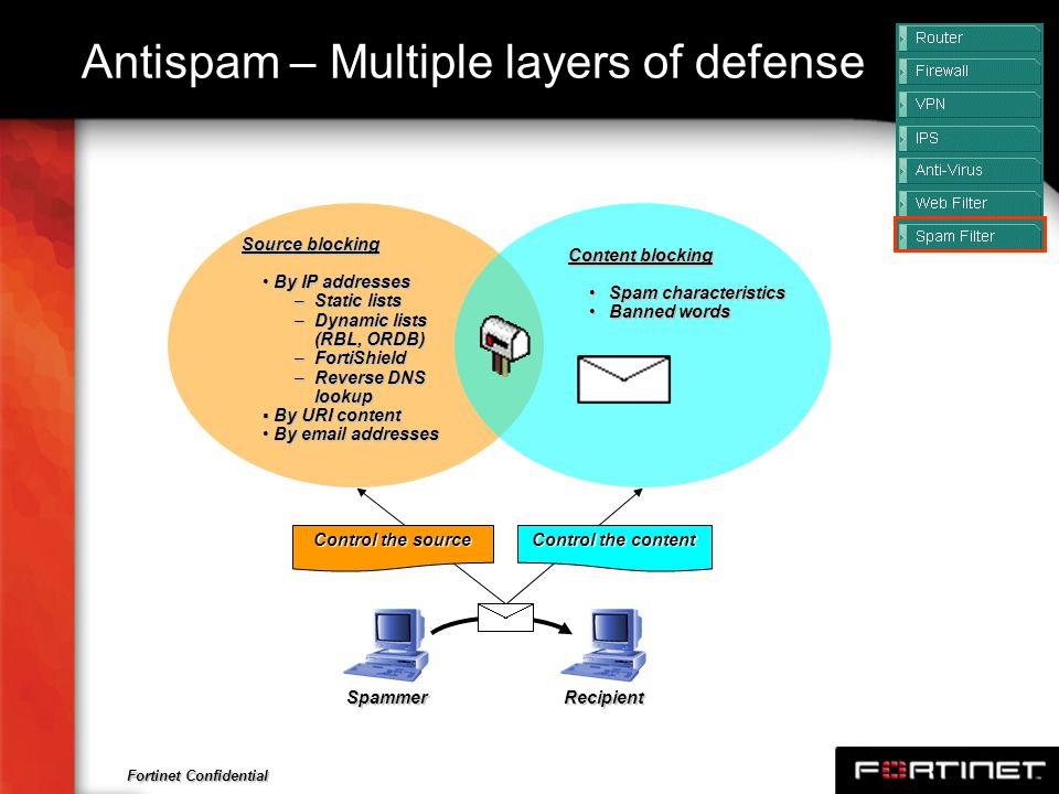 Antispam – Multiple layers of defense