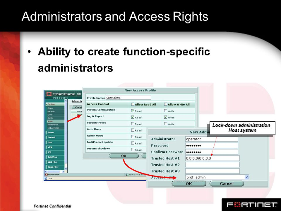 Administrators and Access Rights