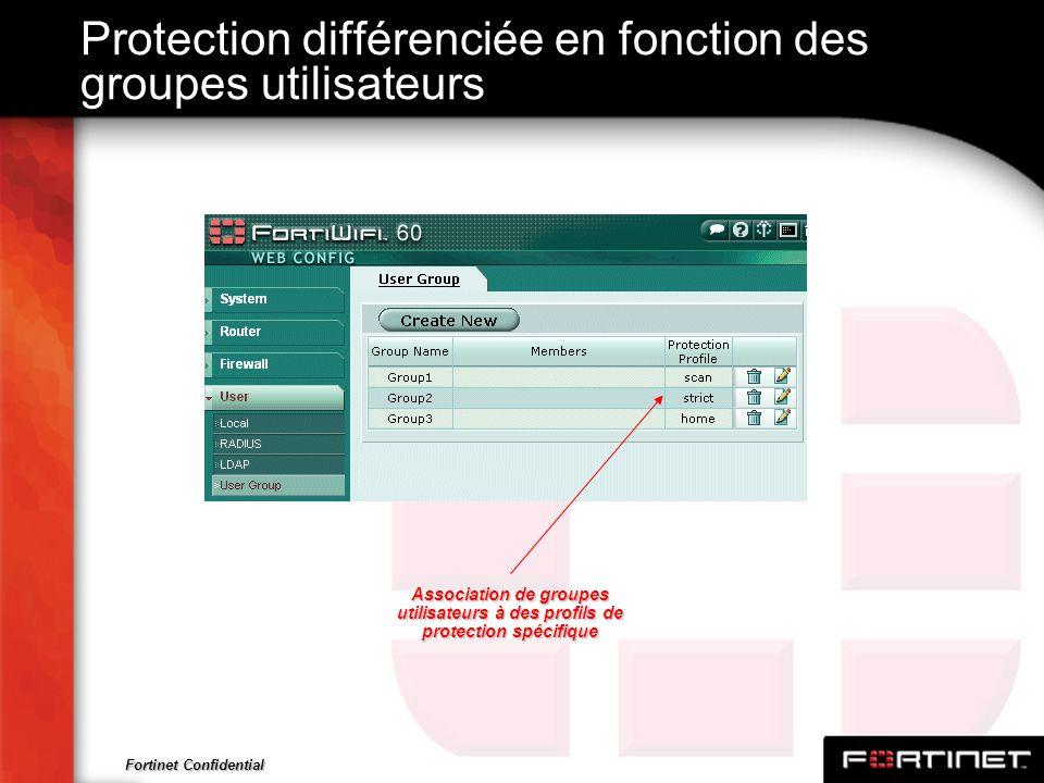 Protection différenciée en fonction des groupes utilisateurs