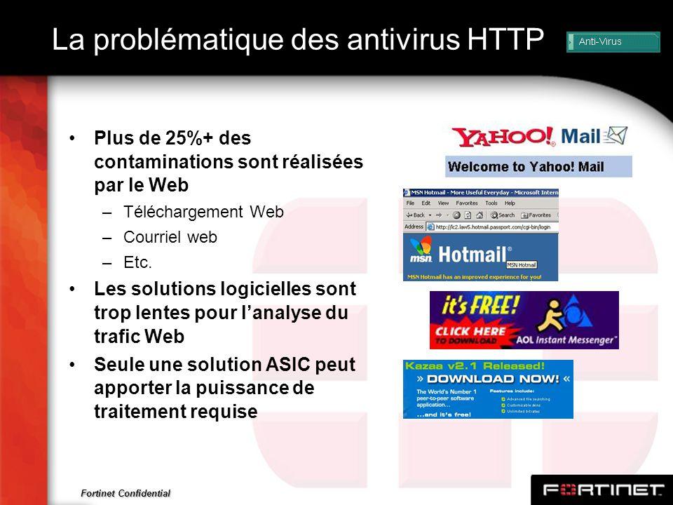La problématique des antivirus HTTP