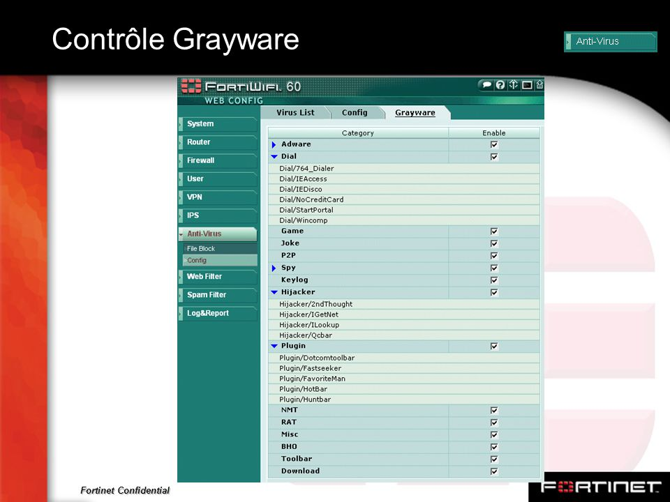 Contrôle Grayware Fortinet Confidential