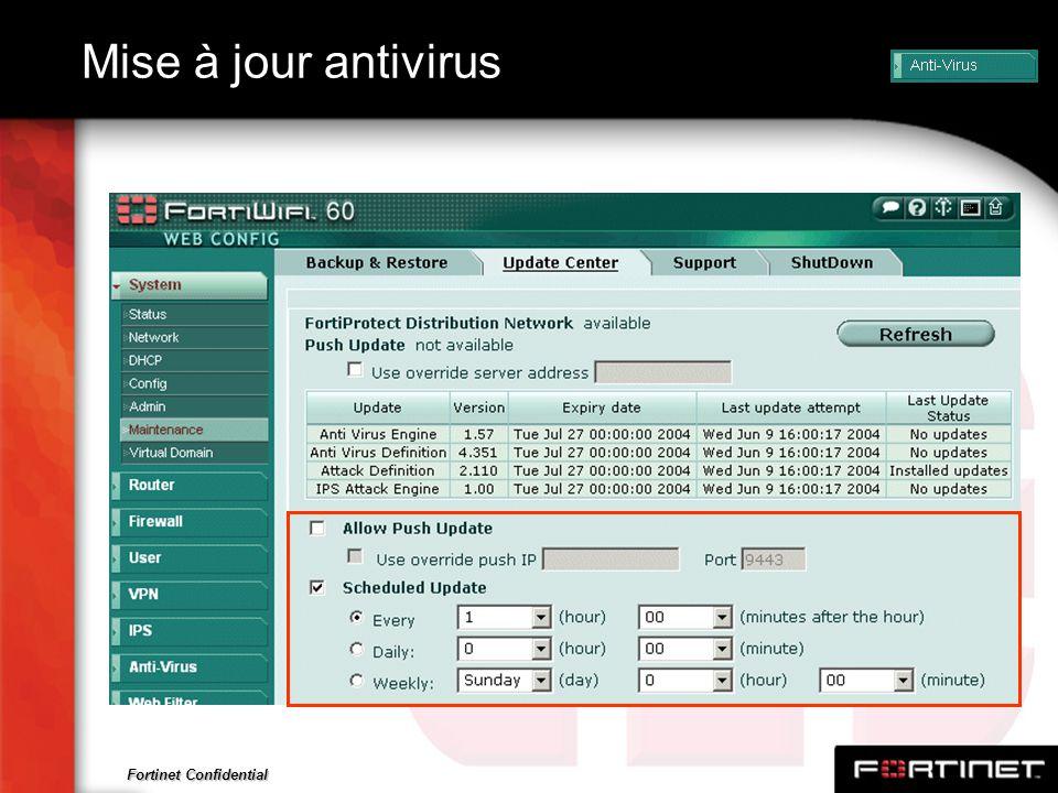 Mise à jour antivirus Fortinet Confidential