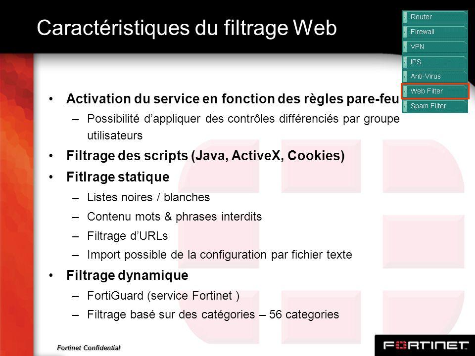 Caractéristiques du filtrage Web