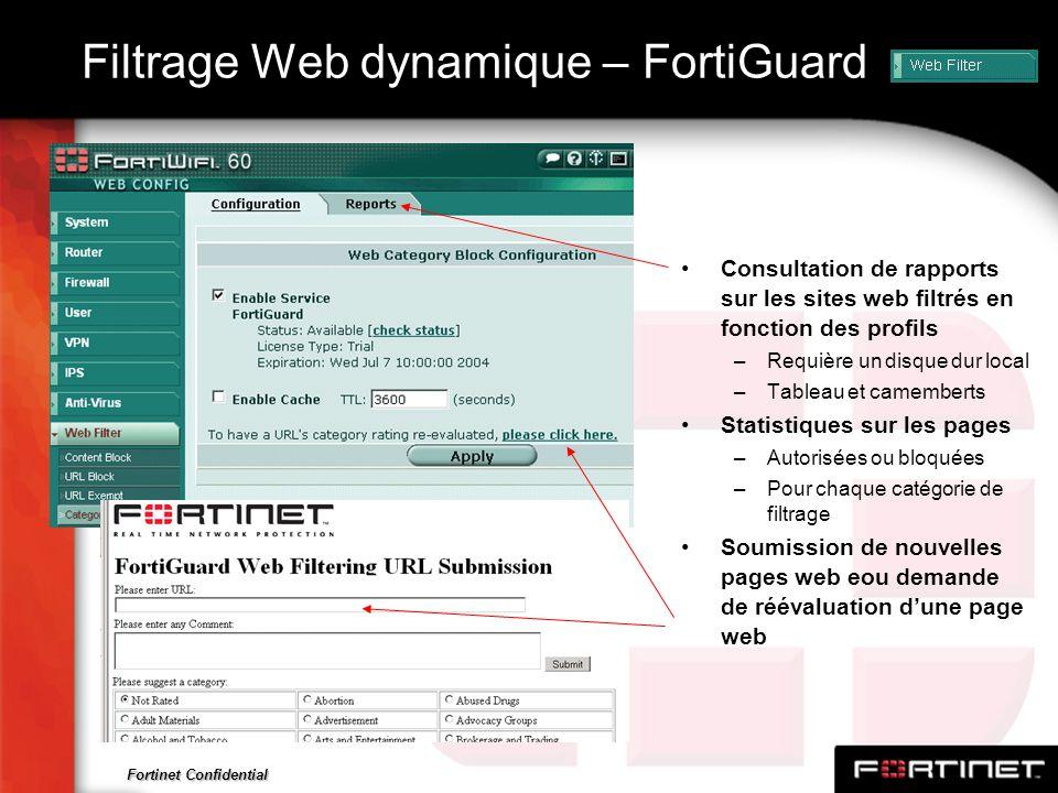 Filtrage Web dynamique – FortiGuard