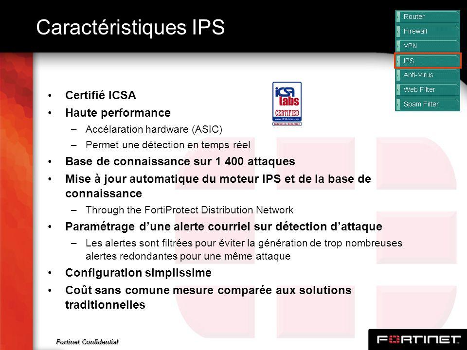 Caractéristiques IPS Certifié ICSA Haute performance