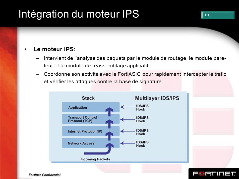 Intégration du moteur IPS