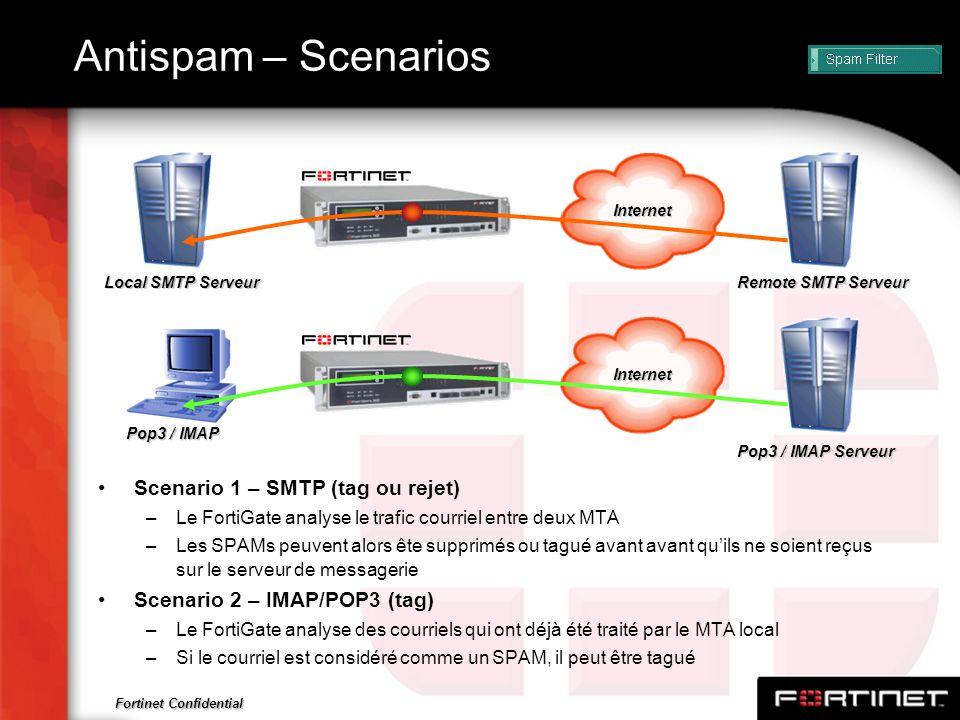 Antispam – Scenarios Scenario 1 – SMTP (tag ou rejet)