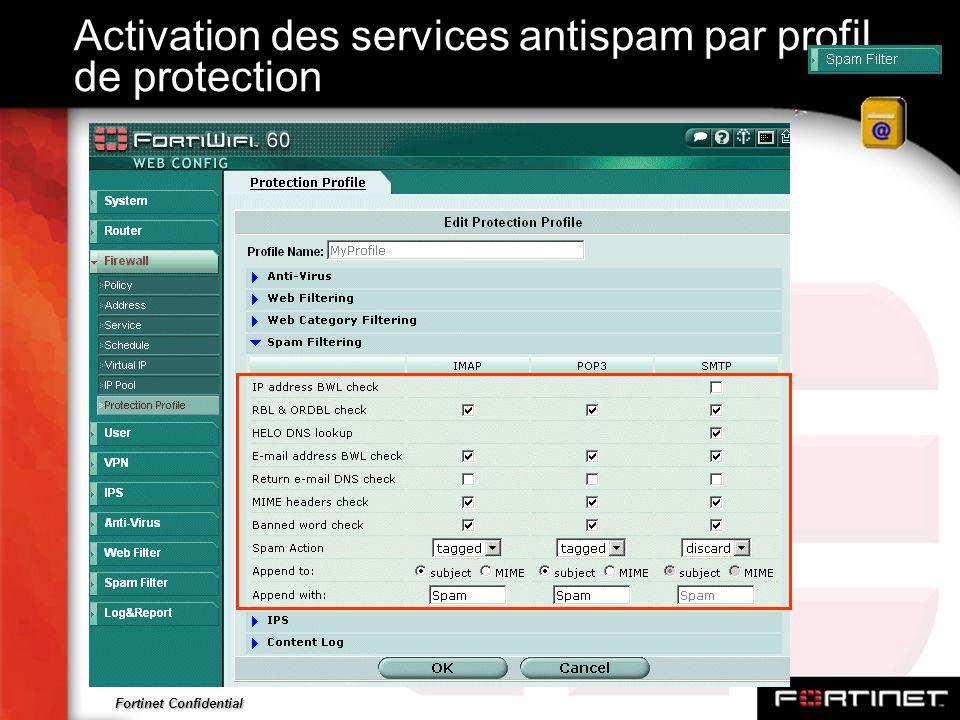 Activation des services antispam par profil de protection