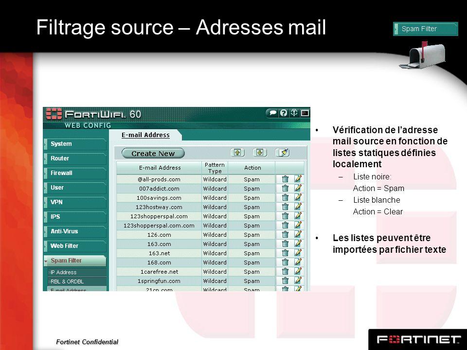 Filtrage source – Adresses mail
