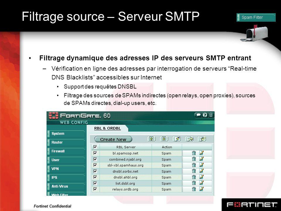 Filtrage source – Serveur SMTP