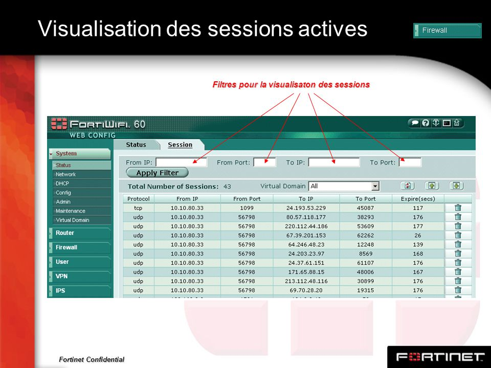 Visualisation des sessions actives