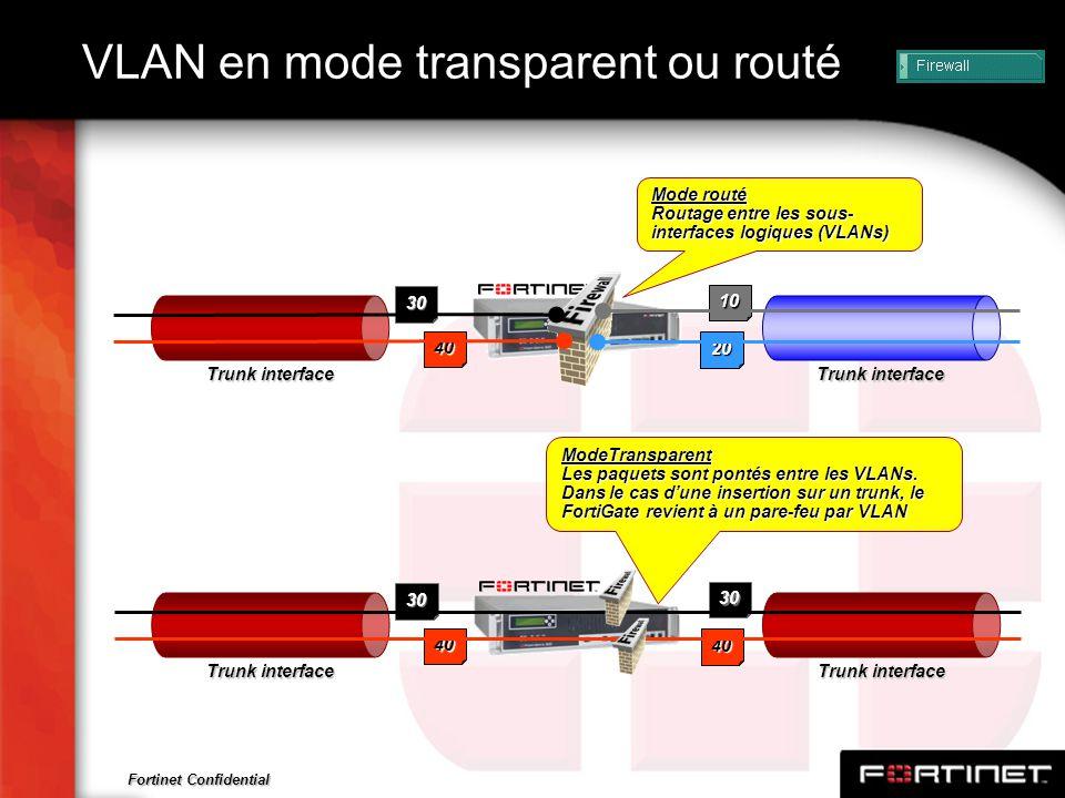 VLAN en mode transparent ou routé
