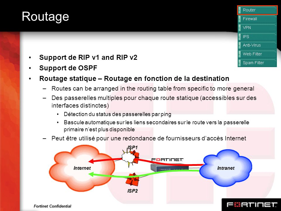 Routage Support de RIP v1 and RIP v2 Support de OSPF