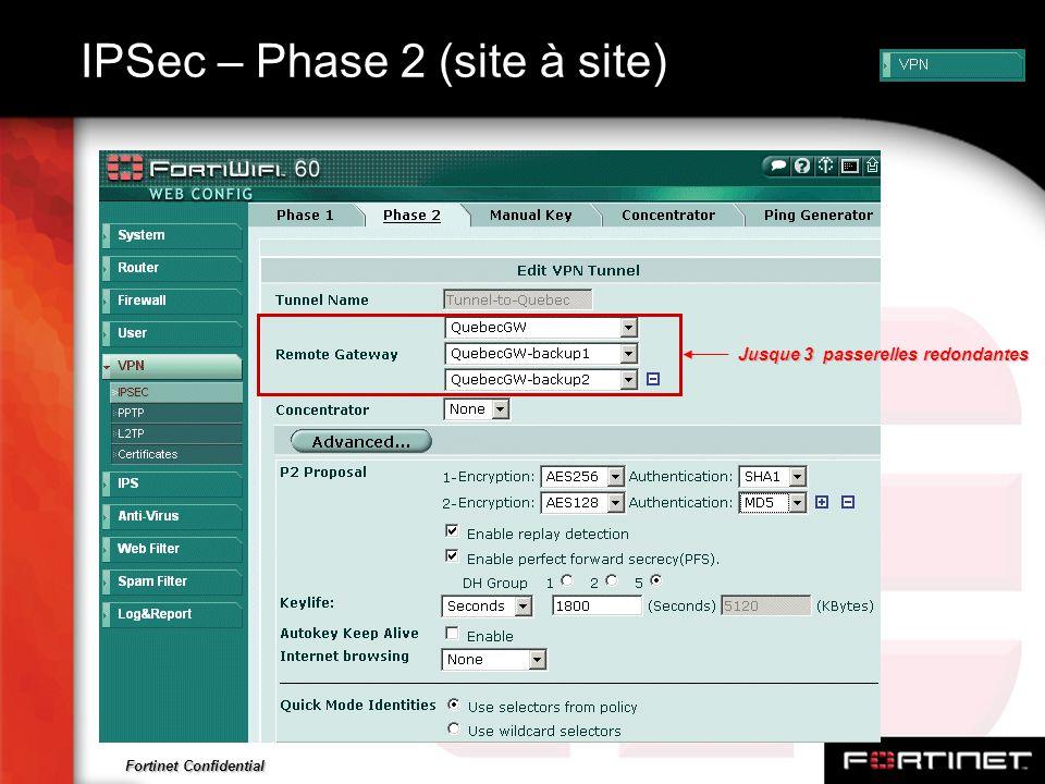 IPSec – Phase 2 (site à site)