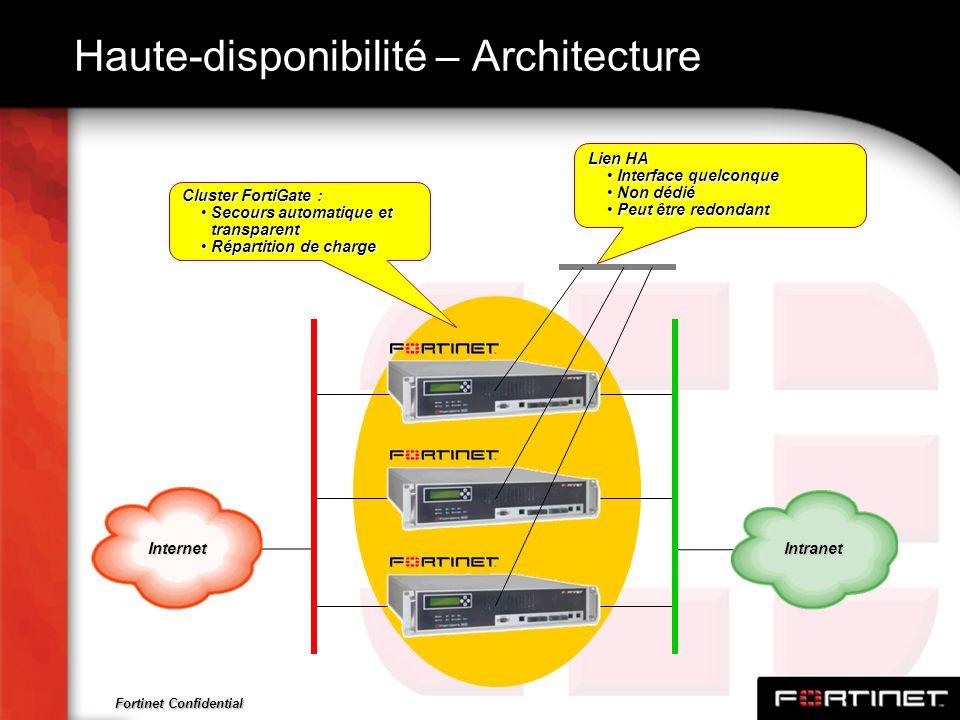 Haute-disponibilité – Architecture