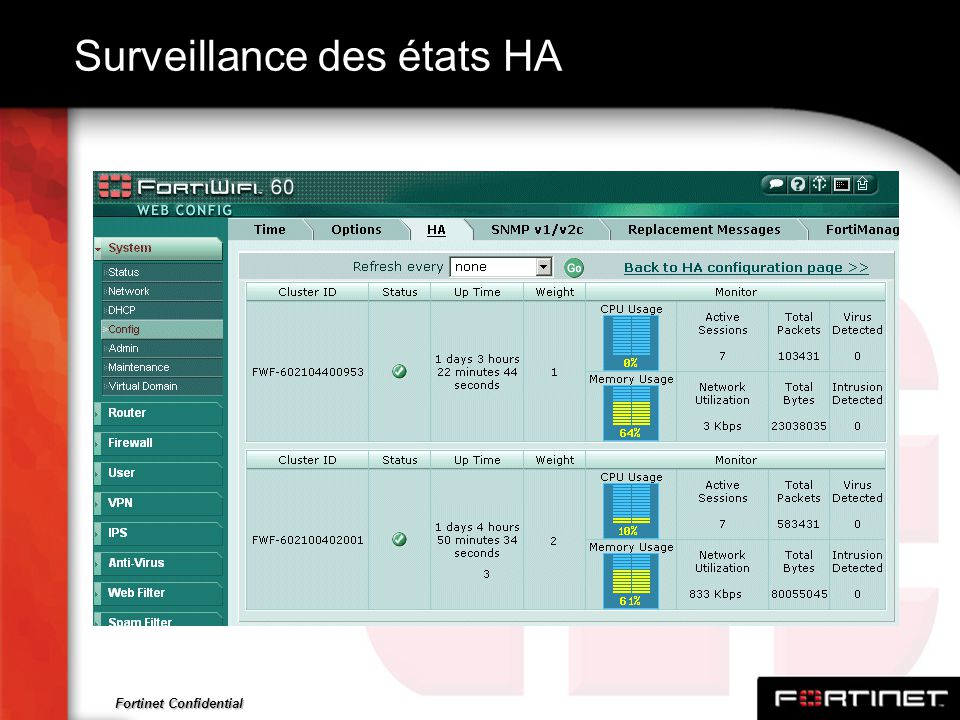 Surveillance des états HA