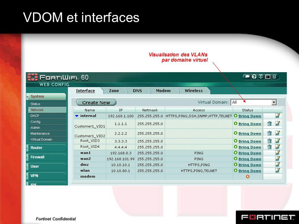 VDOM et interfaces Visualisation des VLANs par domaine virtuel