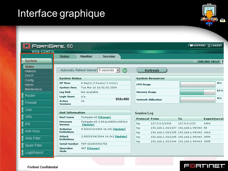 Interface graphique Fortinet Confidential