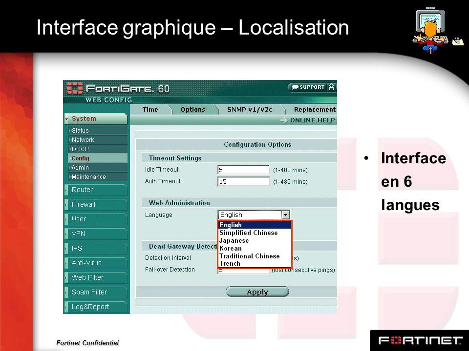 Interface graphique – Localisation