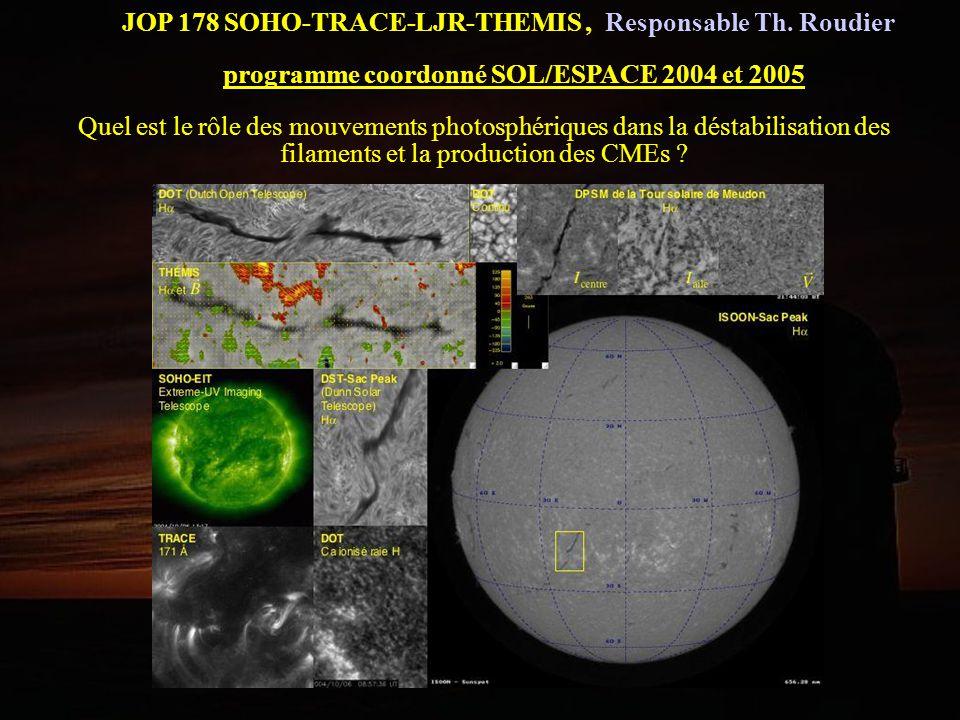 programme coordonné SOL/ESPACE 2004 et 2005