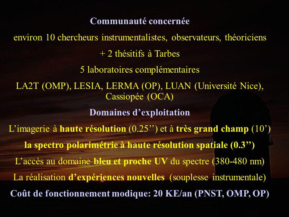Coût de fonctionnement modique: 20 KE/an (PNST, OMP, OP)