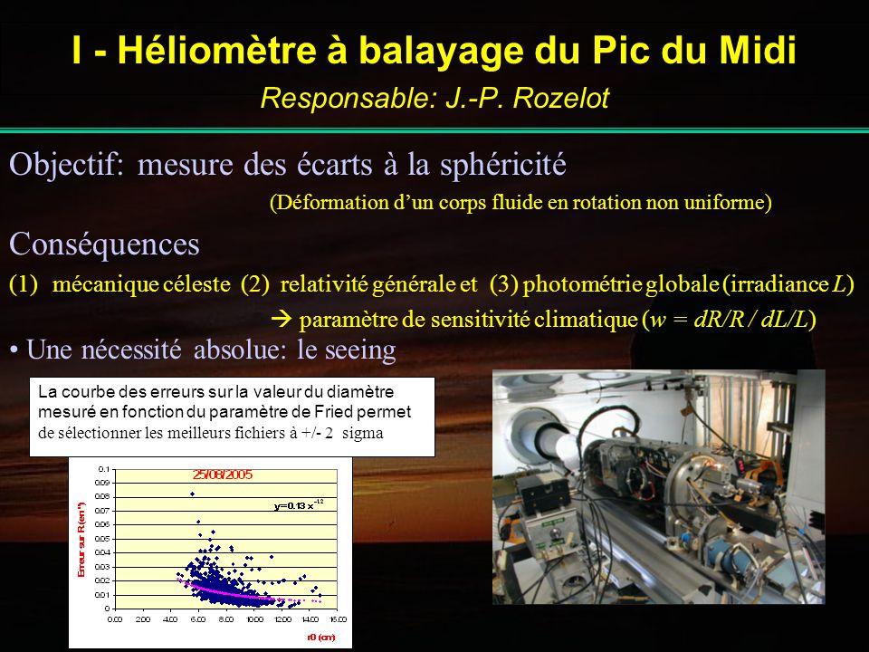 I - Héliomètre à balayage du Pic du Midi Responsable: J.-P. Rozelot