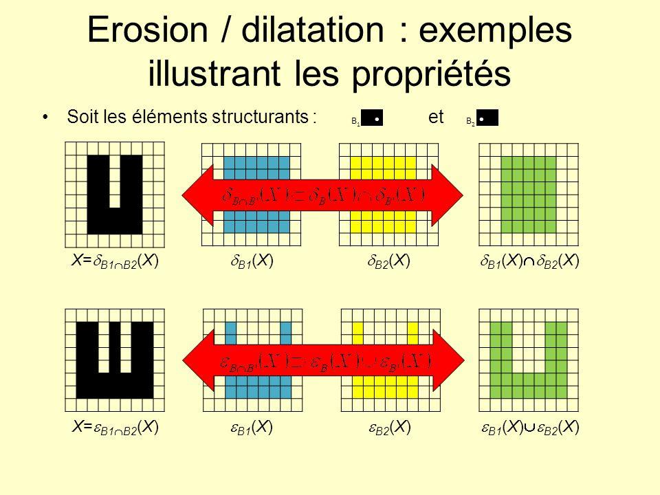 Erosion / dilatation : exemples illustrant les propriétés