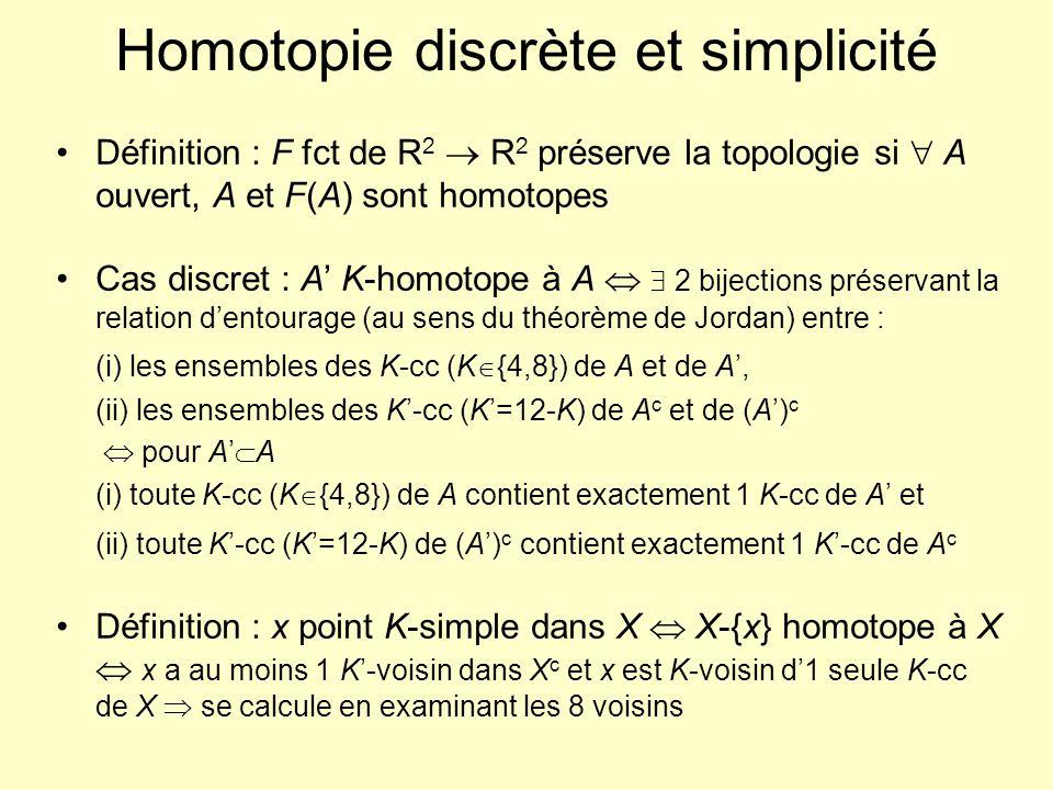 Homotopie discrète et simplicité