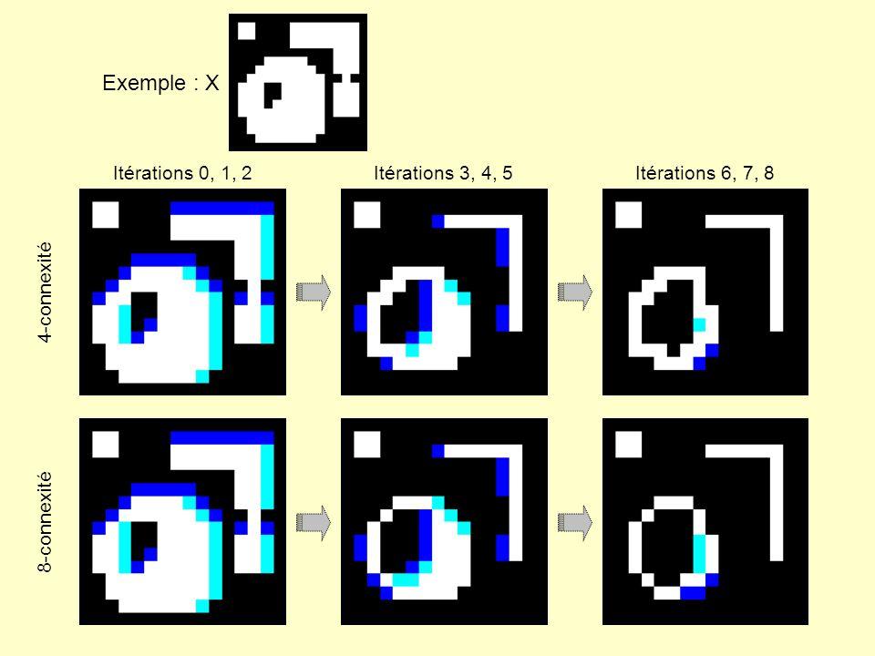 Exemple : X 4-connexité Itérations 0, 1, 2 Itérations 3, 4, 5