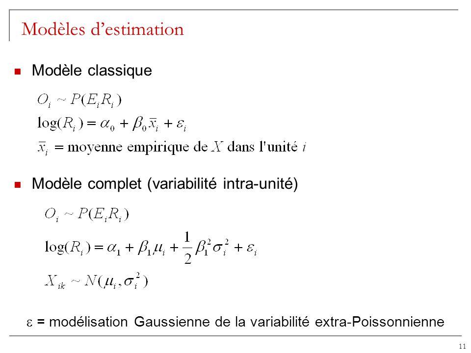  = modélisation Gaussienne de la variabilité extra-Poissonnienne