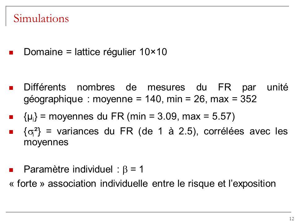 Simulations Domaine = lattice régulier 10×10