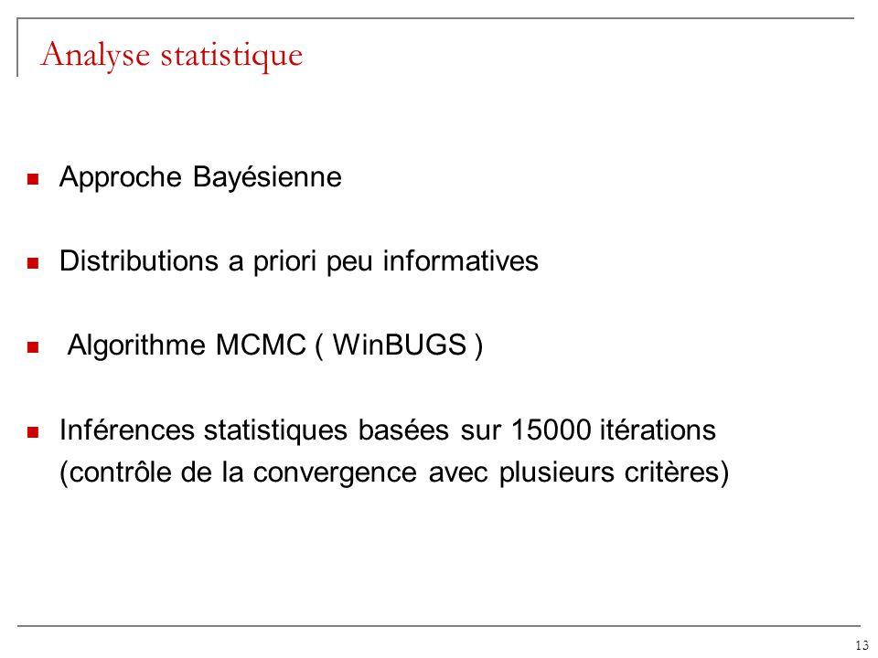 Analyse statistique Approche Bayésienne