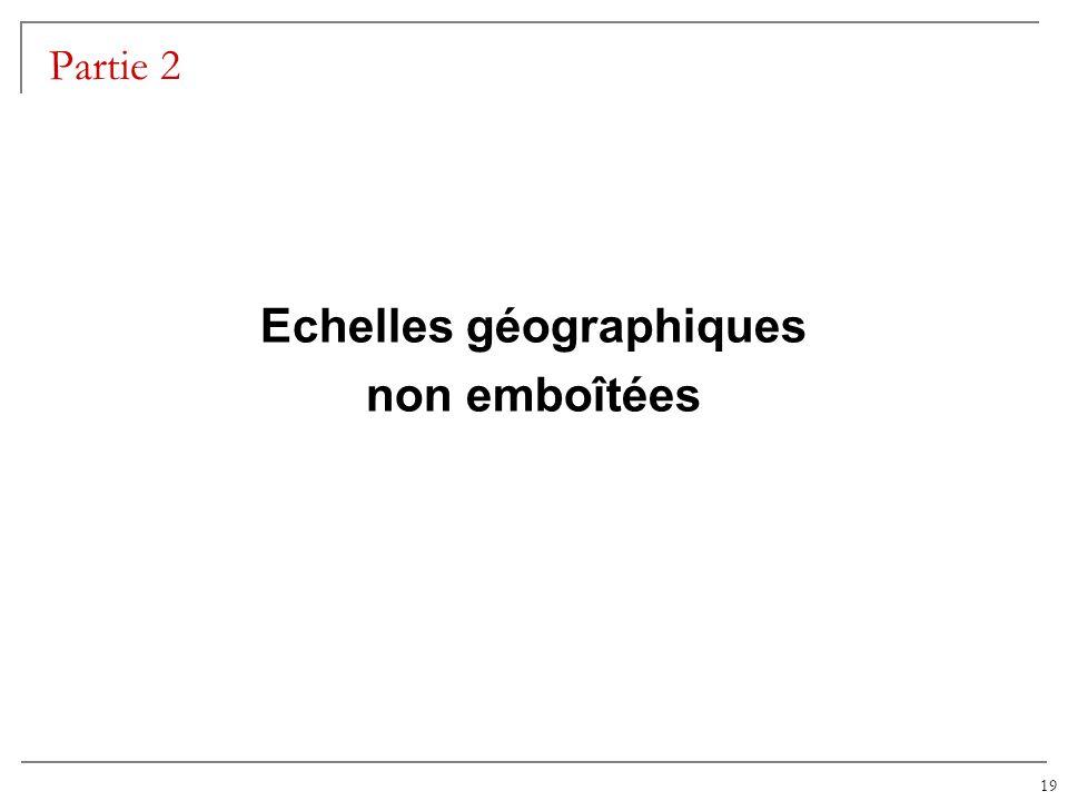 Echelles géographiques
