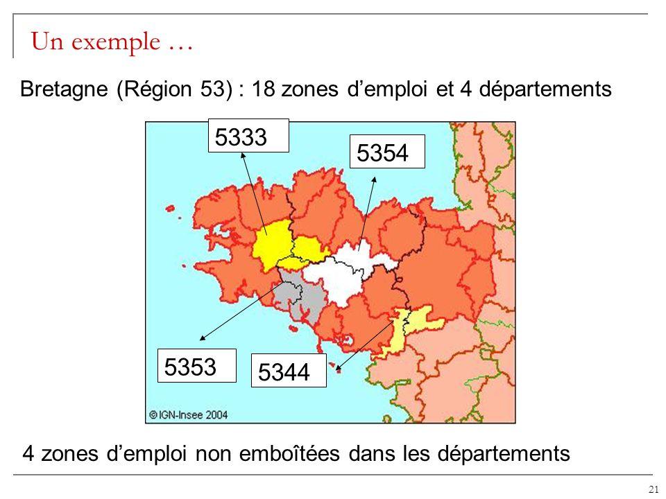 Un exemple … Bretagne (Région 53) : 18 zones d'emploi et 4 départements 5333. 5354. 5353. 5344.