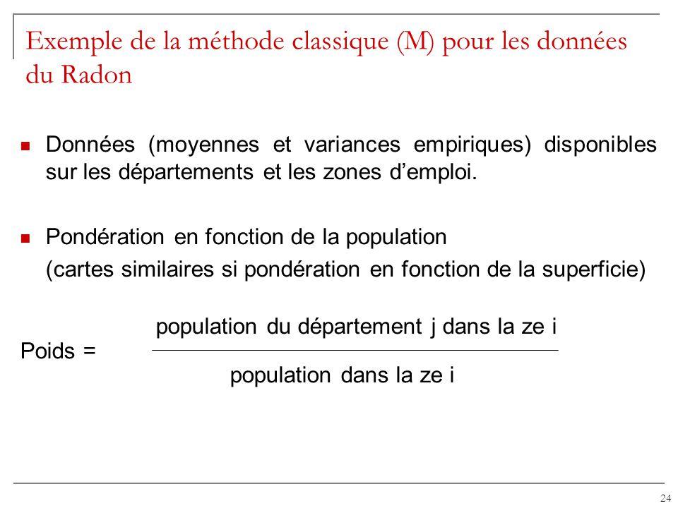 Exemple de la méthode classique (M) pour les données du Radon