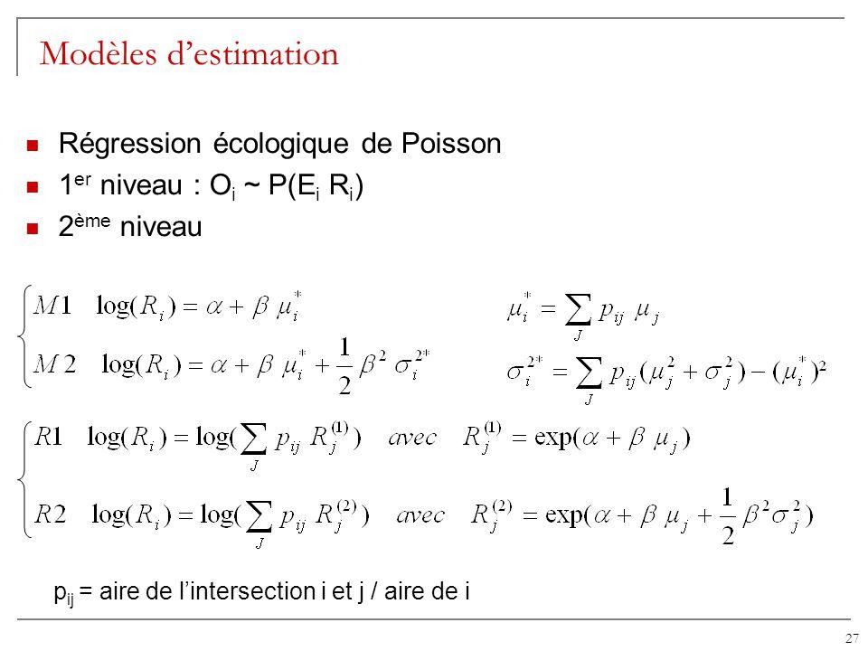 Modèles d'estimation Régression écologique de Poisson