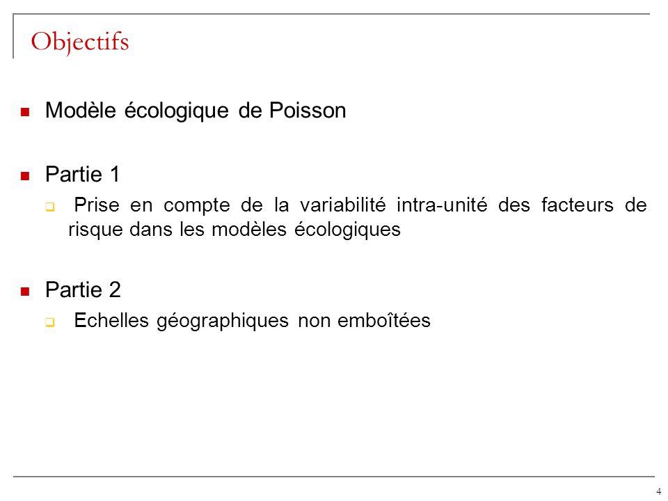Objectifs Modèle écologique de Poisson Partie 1 Partie 2