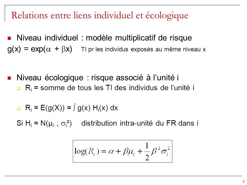 Relations entre liens individuel et écologique