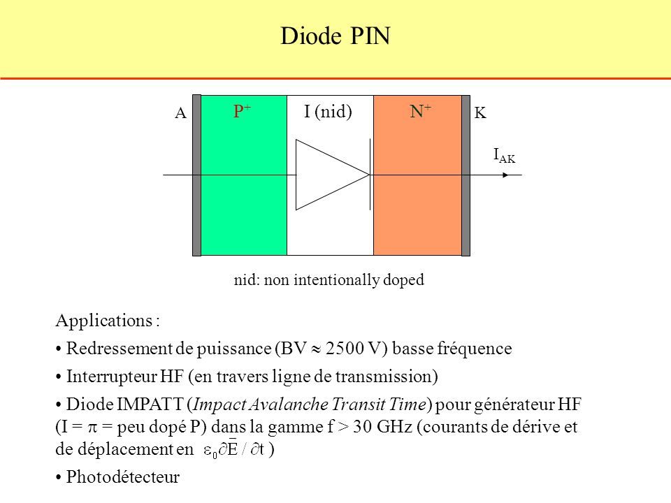 Diode PIN P+ I (nid) N+ Applications :