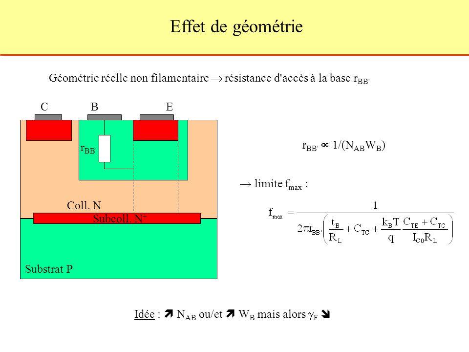 Effet de géométrie Géométrie réelle non filamentaire  résistance d accès à la base rBB C. B. E.
